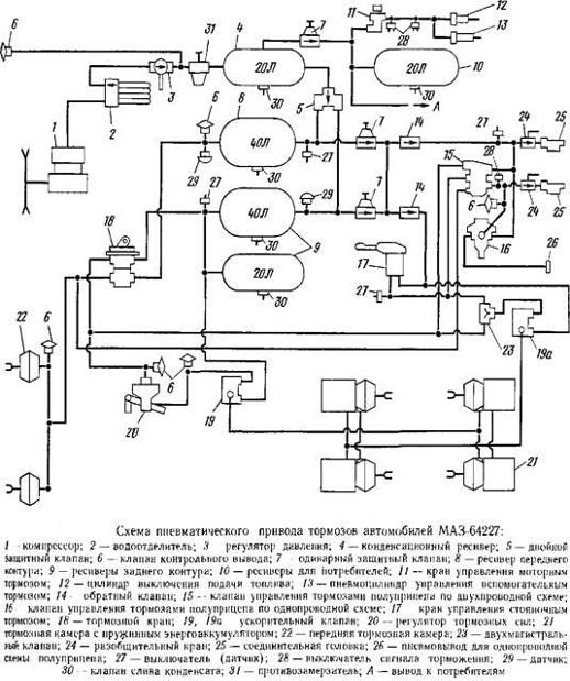 При работе двигателя сжатый