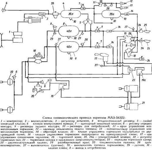 состоит из компрессора 1,